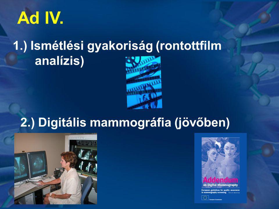 1.) Ismétlési gyakoriság (rontottfilm analízis) 2.) Digitális mammográfia (jövőben) Ad IV.
