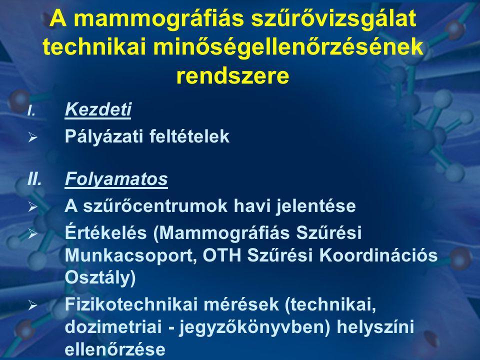 A mammográfiás szűrővizsgálat technikai minőségellenőrzésének rendszere I. Kezdeti  Pályázati feltételek II.Folyamatos  A szűrőcentrumok havi jelent
