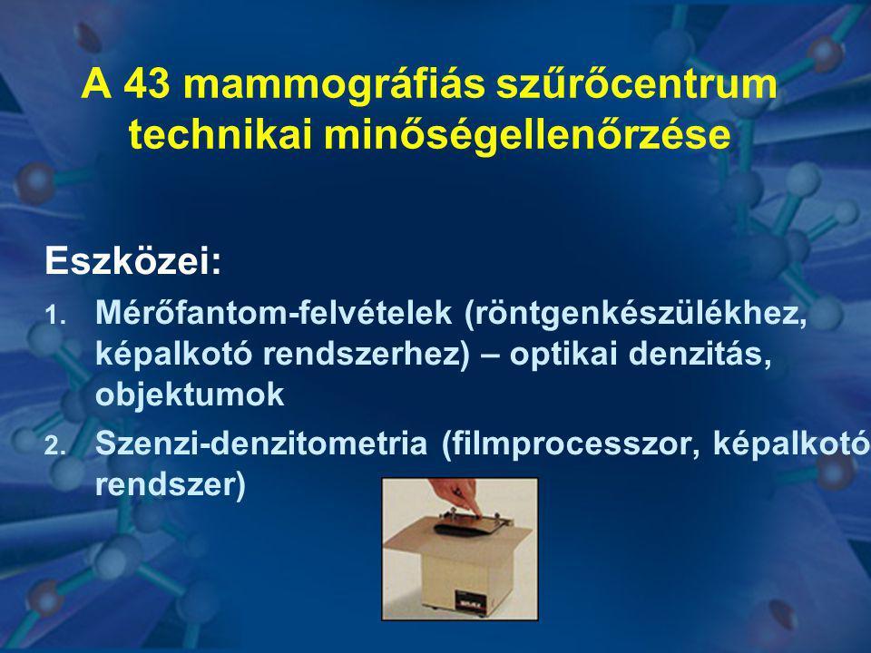 A 43 mammográfiás szűrőcentrum technikai minőségellenőrzése Eszközei: 1. Mérőfantom-felvételek (röntgenkészülékhez, képalkotó rendszerhez) – optikai d