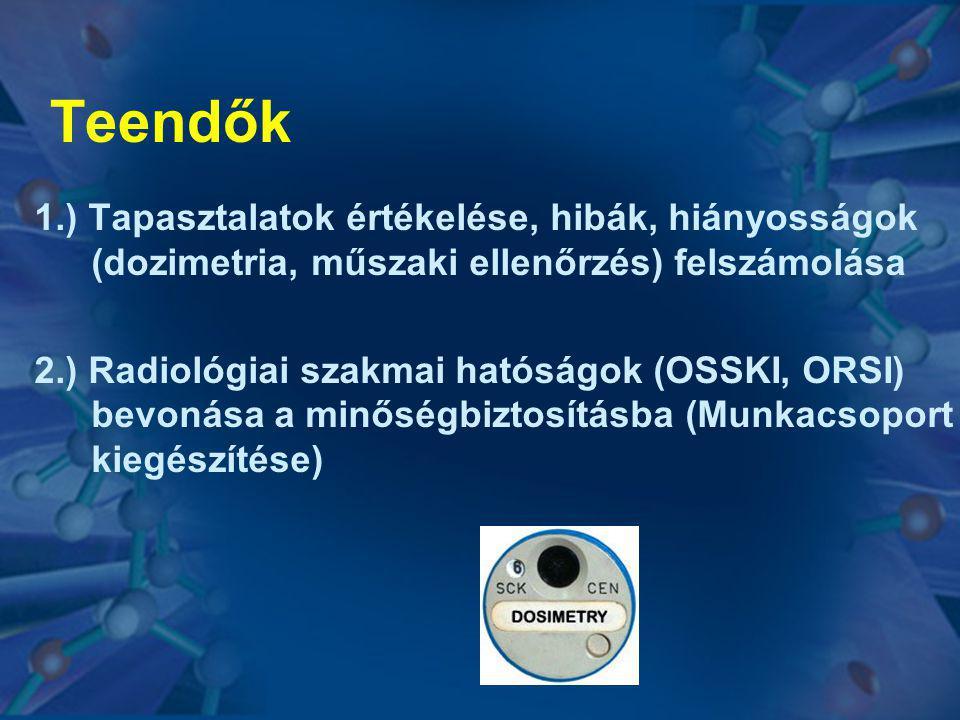 Teendők 1.) Tapasztalatok értékelése, hibák, hiányosságok (dozimetria, műszaki ellenőrzés) felszámolása 2.) Radiológiai szakmai hatóságok (OSSKI, ORSI