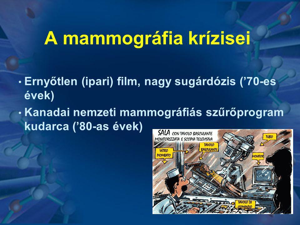 A mammográfia krízisei • Ernyőtlen (ipari) film, nagy sugárdózis ('70-es évek) • Kanadai nemzeti mammográfiás szűrőprogram kudarca ('80-as évek)