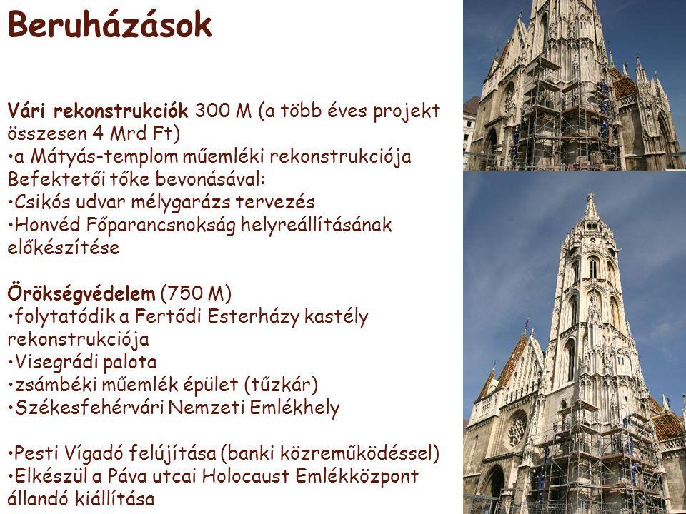 Beruházások Vári rekonstrukciók 300 M (a több éves projekt összesen 4 Mrd Ft) •a Mátyás-templom műemléki rekonstrukciója Befektetői tőke bevonásával: •Csikós udvar mélygarázs tervezés •Honvéd Főparancsnokság helyreállításának előkészítése Örökségvédelem (750 M) •folytatódik a Fertődi Esterházy kastély rekonstrukciója •Visegrádi palota •zsámbéki műemlék épület (tűzkár) •Székesfehérvári Nemzeti Emlékhely •Pesti Vígadó felújítása (banki közreműködéssel) •Elkészül a Páva utcai Holocaust Emlékközpont állandó kiállítása