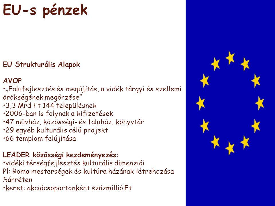 """EU-s pénzek EU Strukturális Alapok AVOP •""""Falufejlesztés és megújítás, a vidék tárgyi és szellemi örökségének megőrzése"""" •3,3 Mrd Ft 144 településnek"""