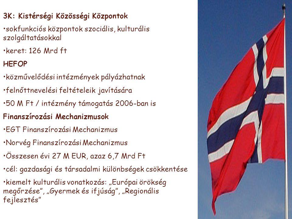 """3K: Kistérségi Közösségi Központok •sokfunkciós központok szociális, kulturális szolgáltatásokkal •keret: 126 Mrd ft HEFOP •közművelődési intézmények pályázhatnak •felnőttnevelési feltételeik javítására •50 M Ft / intézmény támogatás 2006-ban is Finanszírozási Mechanizmusok •EGT Finanszírozási Mechanizmus •Norvég Finanszírozási Mechanizmus •Összesen évi 27 M EUR, azaz 6,7 Mrd Ft •cél: gazdasági és társadalmi különbségek csökkentése •kiemelt kulturális vonatkozás: """"Európai örökség megőrzése , """"Gyermek és ifjúság , """"Regionális fejlesztés"""