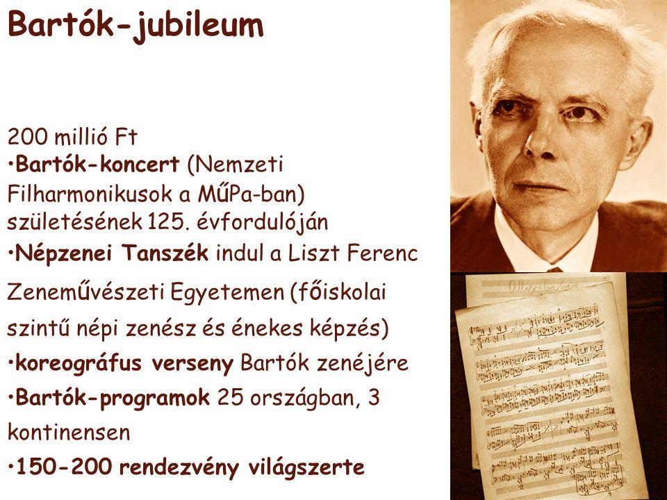 Bartók-jubileum 200 millió Ft •Bartók-koncert (Nemzeti Filharmonikusok a M ű Pa-ban) születésének 125. évfordulóján •Népzenei Tanszék indul a Liszt Fe