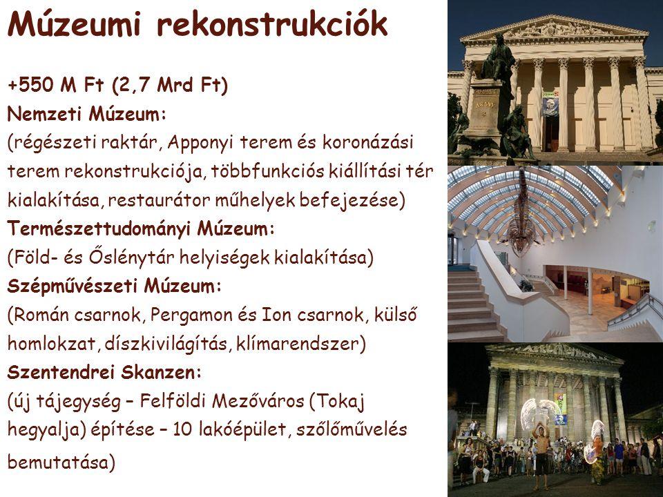 Múzeumi rekonstrukciók +550 M Ft (2,7 Mrd Ft) Nemzeti Múzeum: (régészeti raktár, Apponyi terem és koronázási terem rekonstrukciója, többfunkciós kiáll