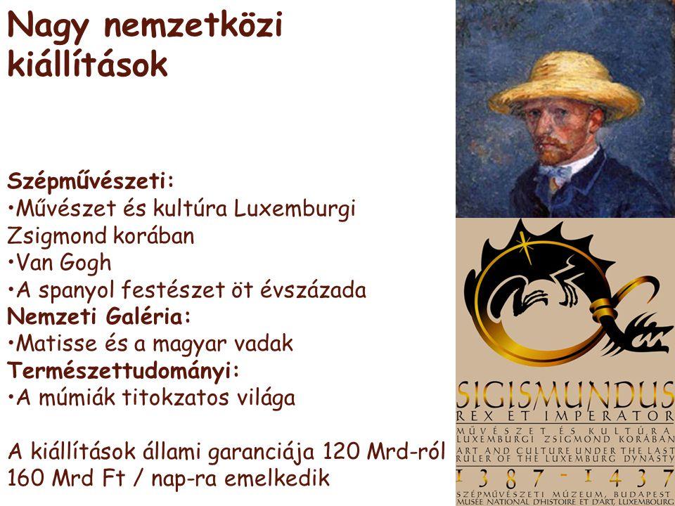 Nagy nemzetközi kiállítások Szépm ű vészeti: •Művészet és kultúra Luxemburgi Zsigmond korában •Van Gogh •A spanyol festészet öt évszázada Nemzeti Galé