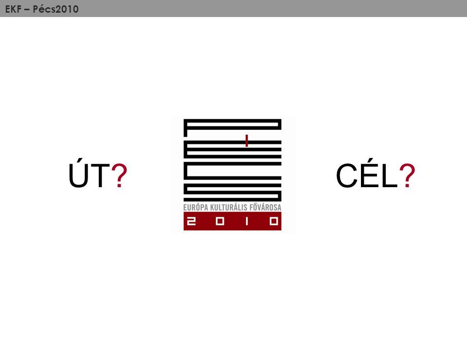 EKF – Pécs2010 CÉL ÚT
