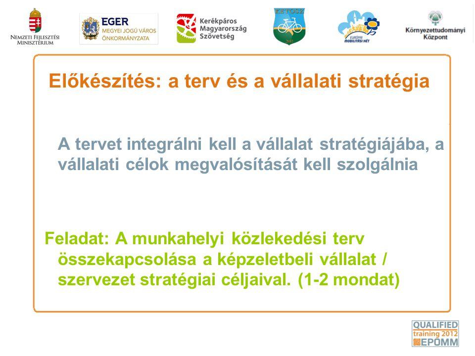 Előkészítés: a terv és a vállalati stratégia A tervet integrálni kell a vállalat stratégiájába, a vállalati célok megvalósítását kell szolgálnia Felad