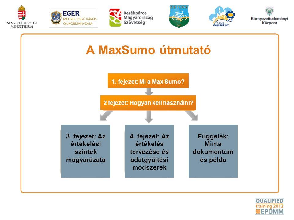 A MaxSumo útmutató 1. fejezet: Mi a Max Sumo? 2 fejezet: Hogyan kell használni? 3. fejezet: Az értékelési szintek magyarázata 4. fejezet: Az értékelés