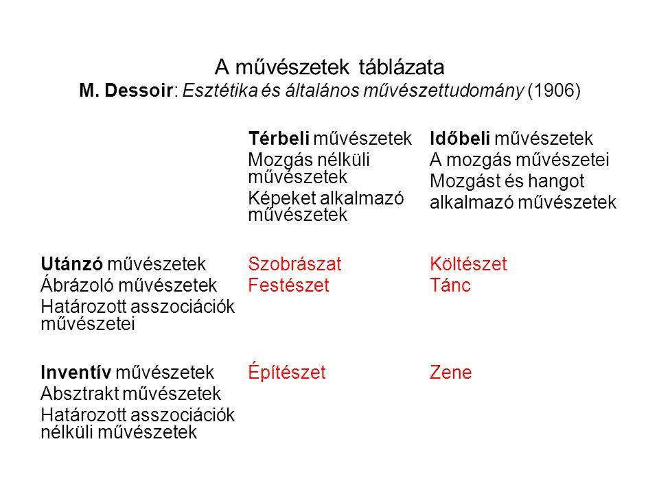 A művészetek táblázata M.
