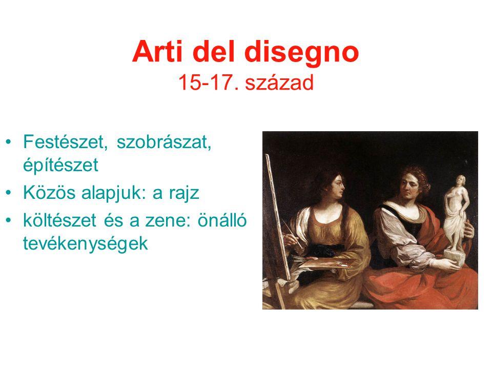 Arti del disegno 15-17.