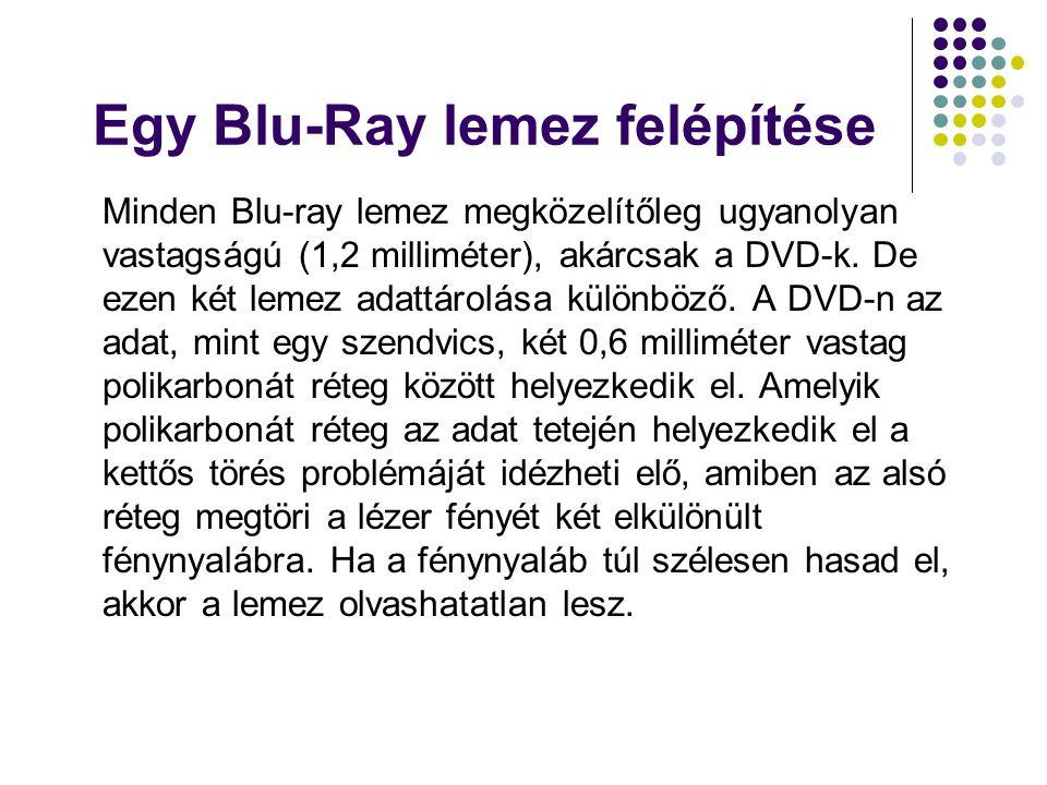 Egy Blu-Ray lemez felépítése Minden Blu-ray lemez megközelítőleg ugyanolyan vastagságú (1,2 milliméter), akárcsak a DVD-k.