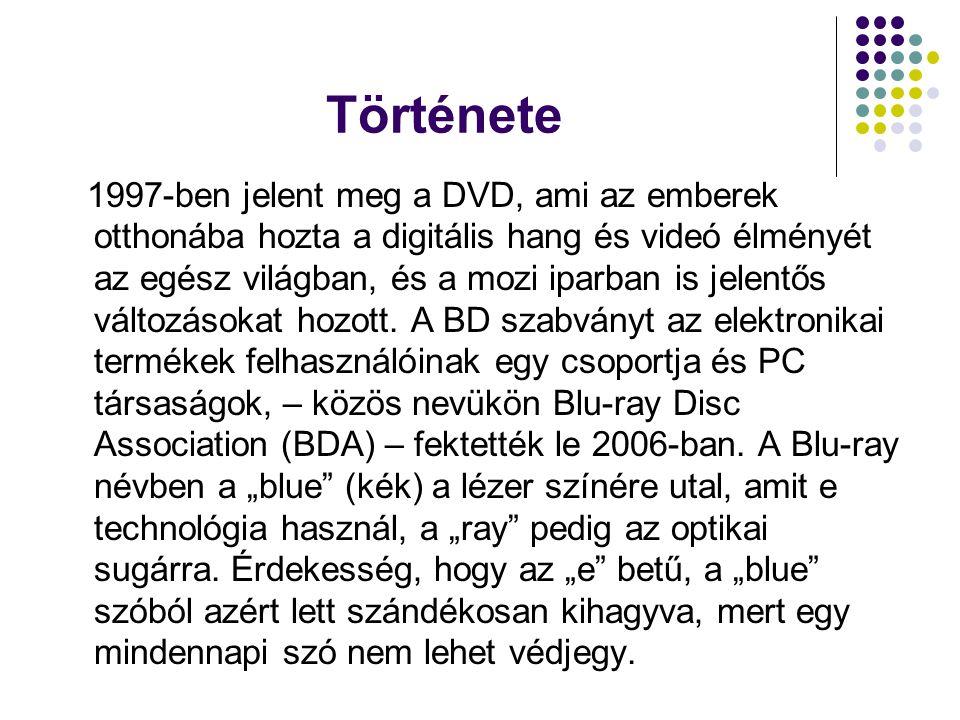 Az új technológia Egy egyoldalas, hagyományos DVD 4,7 GB adat tárolására alkalmas.