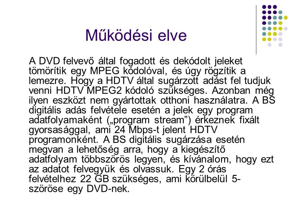 Működési elve A DVD felvevő által fogadott és dekódolt jeleket tömörítik egy MPEG kódolóval, és úgy rögzítik a lemezre.