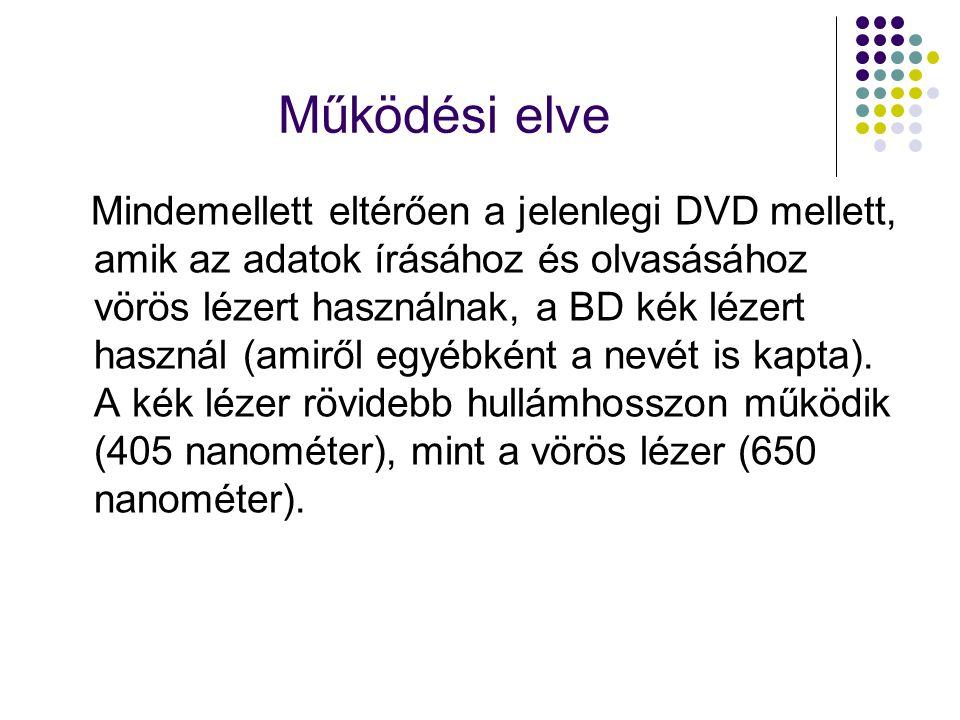 """Egy Blu-Ray lemez felépítése A kisebb fénynyalábbal pontosabban lehet fókuszálni, lehetővé téve, hogy olyan kis gödröcskéből (""""pits ) is kiolvassunk adatokat, amik csak 0,15 mikrométer hosszúak – ez kevesebb, mint fele a DVD-n található kis gödrök méretének."""