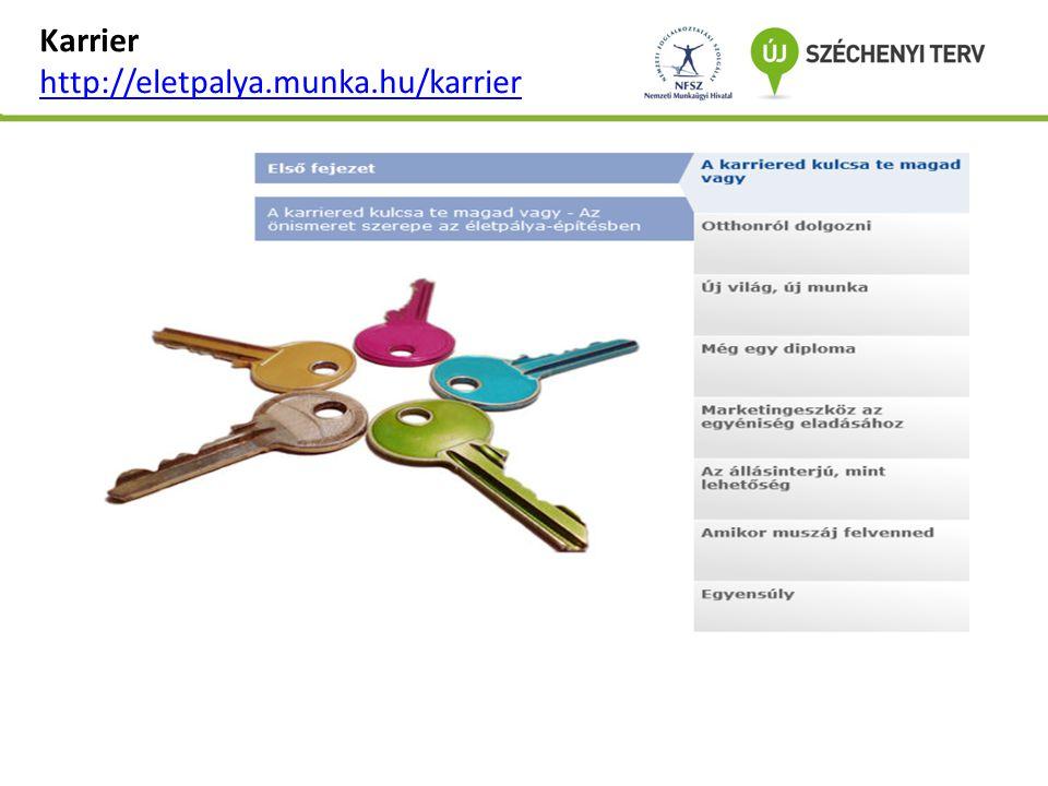 Foglalkozás-bemutató mappák http://eletpalya.munka.hu/mappak 150 db FEOR 08 szerinti foglalkozás-bemutató mappa ABC sorrendben.