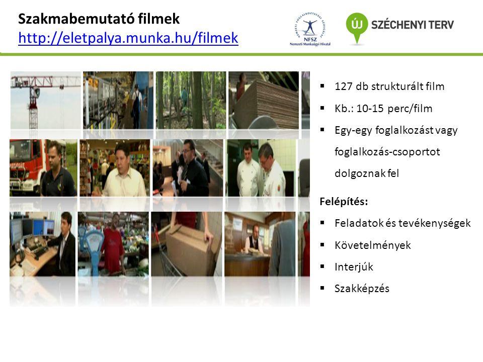 Önértékelő kérdőívek http://eletpalya.munka.hu/http://eletpalya.munka.hu/kerdoivek