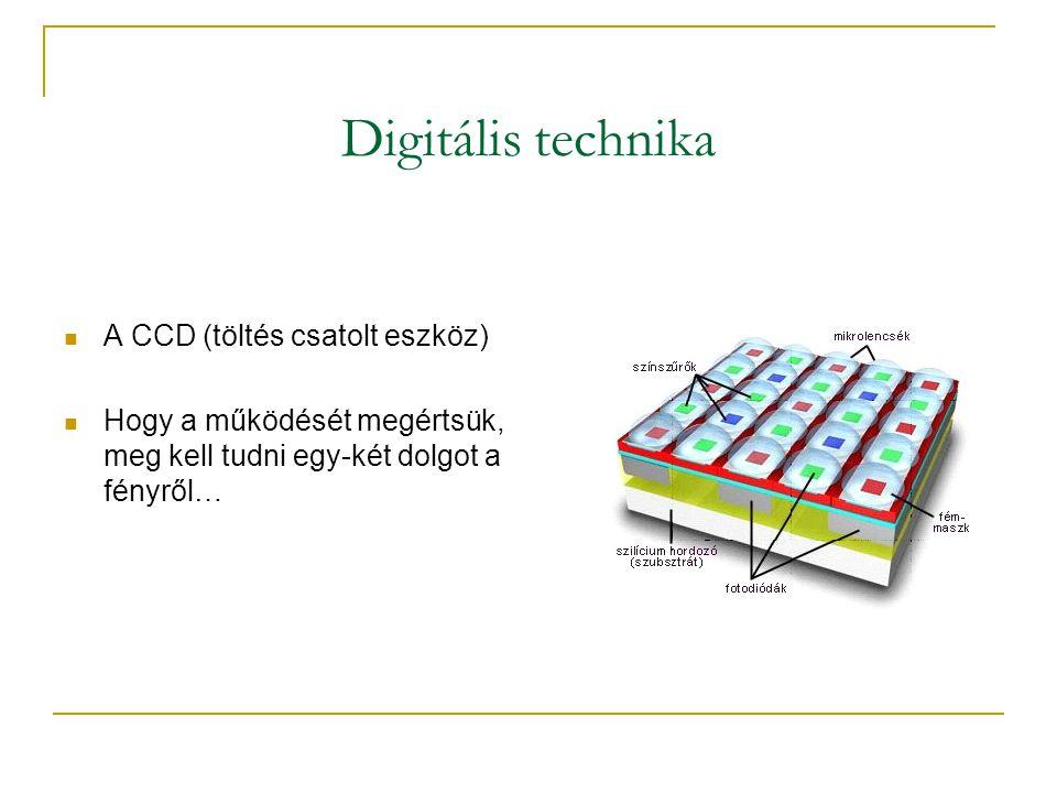 Digitális technika  A CCD (töltés csatolt eszköz)  Hogy a működését megértsük, meg kell tudni egy-két dolgot a fényről…