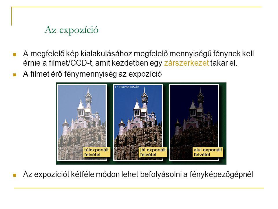Az expozíció  A megfelelő kép kialakulásához megfelelő mennyiségű fénynek kell érnie a filmet/CCD-t, amit kezdetben egy zárszerkezet takar el.