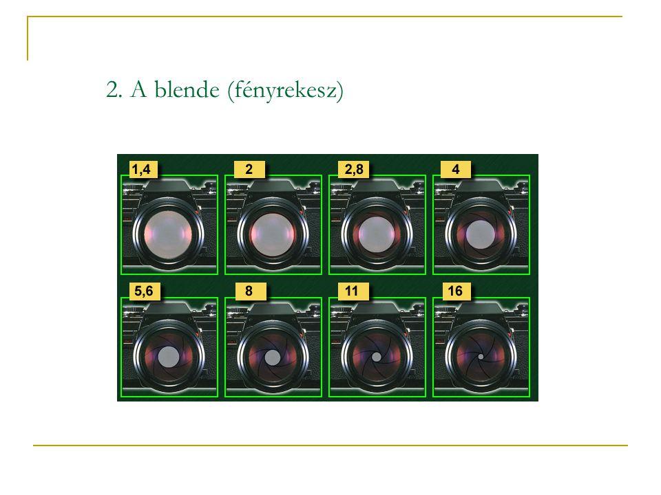2. A blende (fényrekesz)