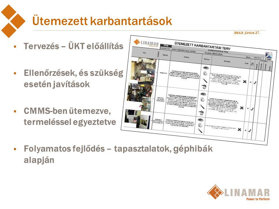 2012. június 27. Ütemezett karbantartások  Tervezés – ÜKT előállítás  Ellenőrzések, és szükség esetén javítások  CMMS-ben ütemezve, termeléssel egy