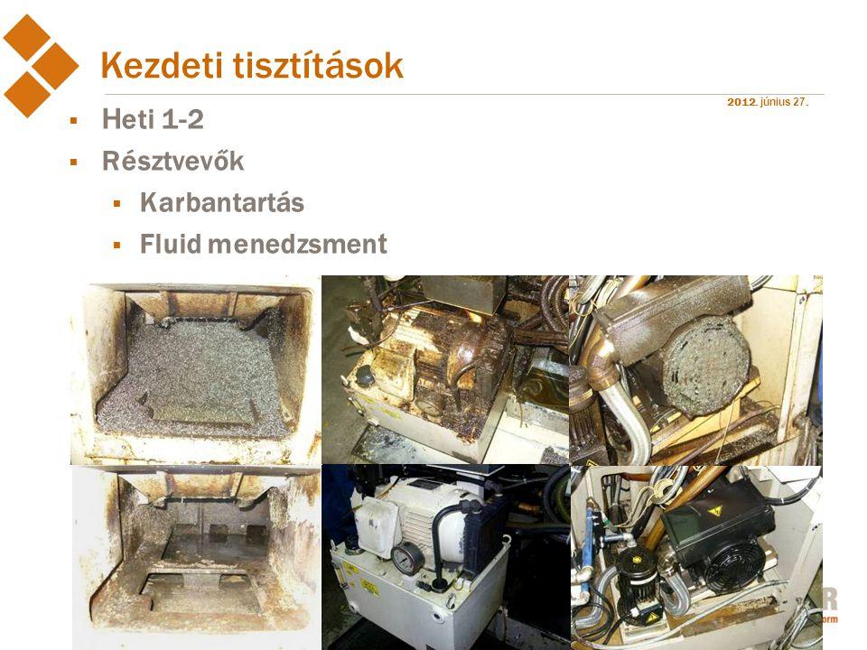 2012. június 27. Kezdeti tisztítások  H eti 1-2  Résztvevők  Karbantartás  Fluid menedzsmen t