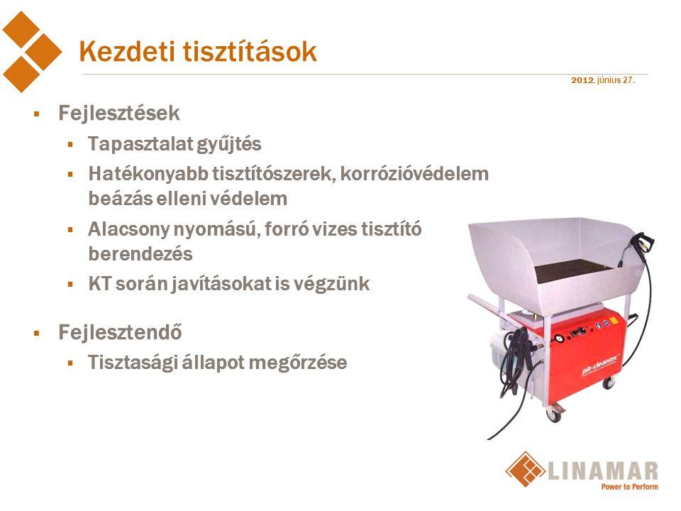 2012. június 27. Kezdeti tisztítások  Fejlesztések  Tapasztalat gyűjtés  Hatékonyabb tisztítószerek, korrózióvédelem beázás elleni védelem  Alacso