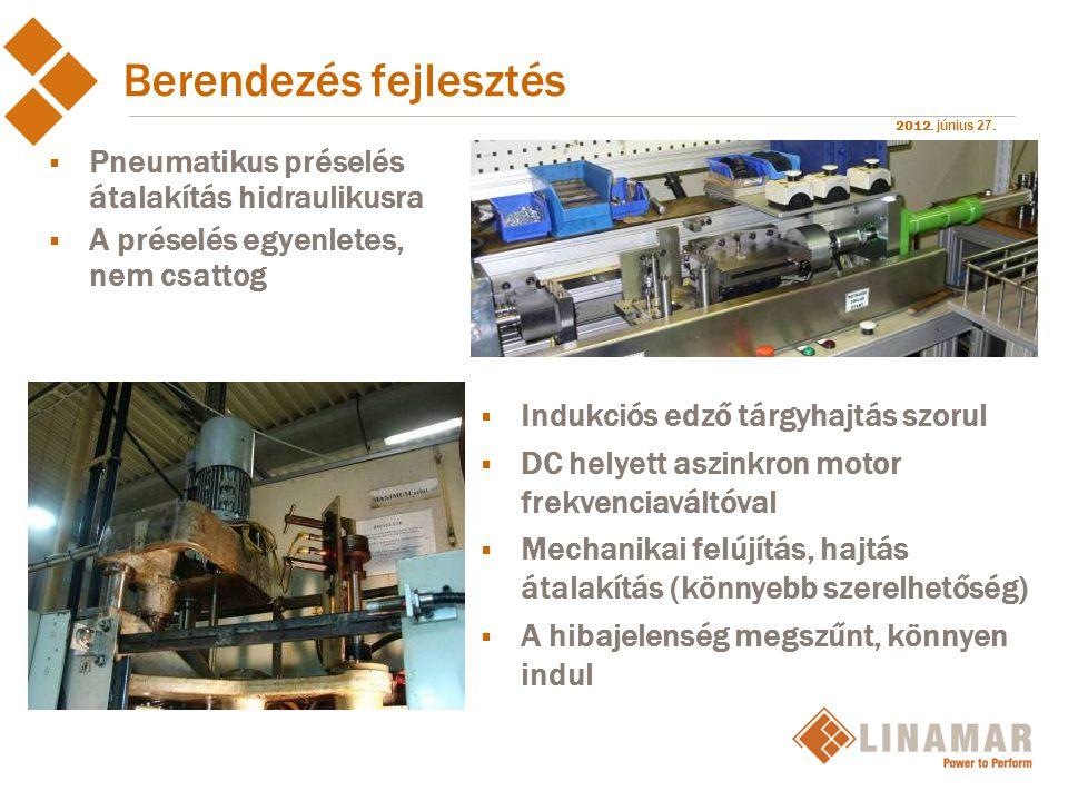 2012. június 27. Berendezés fejlesztés  Pneumatikus préselés átalakítás hidraulikusra  A préselés egyenletes, nem csattog  Indukciós edző tárgyhajt