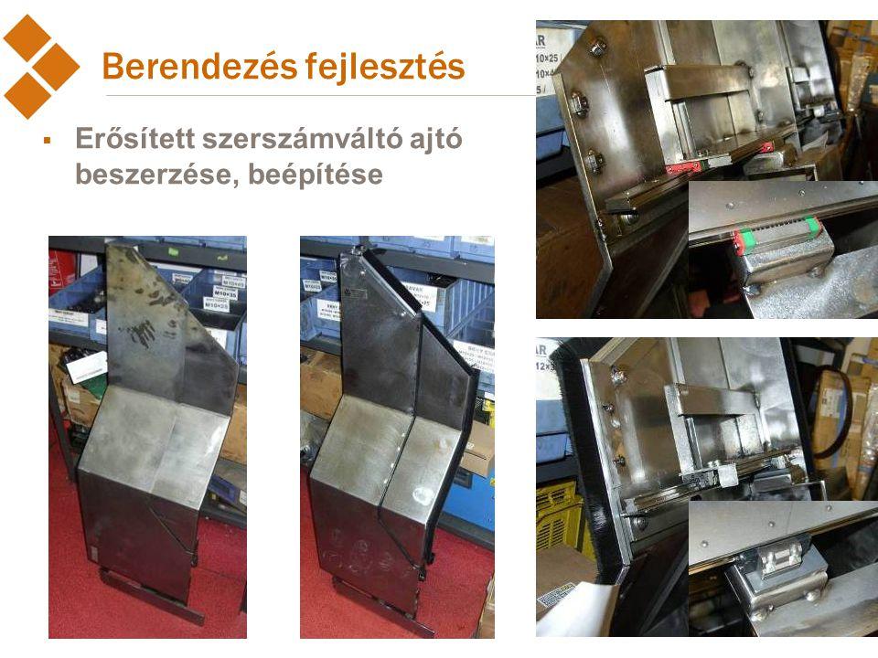 2012. június 27. Berendezés fejlesztés  Erősített szerszámváltó ajtó beszerzése, beépítése