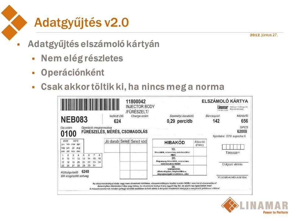 2012. június 27. Adatgyűjtés v2.0  Adatgyűjtés elszámoló kártyán  Nem elég részletes  Operációnként  Csak akkor töltik ki, ha nincs meg a norma