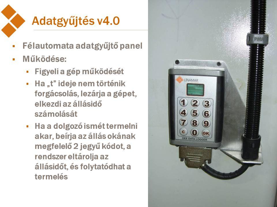 """2012. június 27. Adatgyűjtés v4.0  Félautomata adatgyűjtő panel  Működése:  Figyeli a gép működését  Ha """"t"""" ideje nem történik forgácsolás, lezárj"""