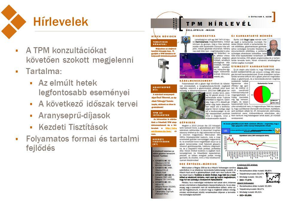 2012. június 27. Hírlevelek  A TPM konzultációkat követően szokott megjelenni  Tartalma:  Az elmúlt hetek legfontosabb eseményei  A következő idős