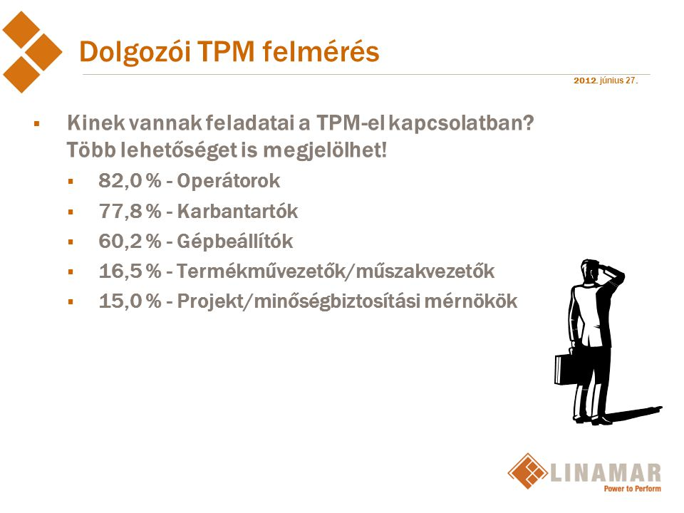 2012. június 27. Dolgozói TPM felmérés  Kinek vannak feladatai a TPM-el kapcsolatban? Több lehetőséget is megjelölhet!  82,0 % - Operátorok  77,8 %