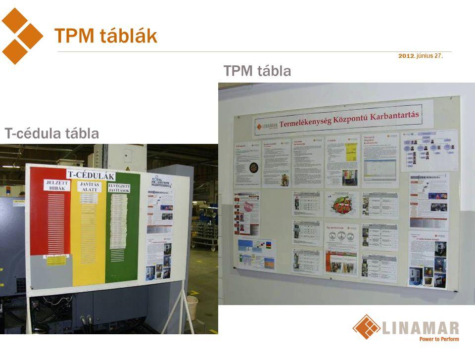 2012. június 27. TPM táblák T-cédula tábla TPM tábla