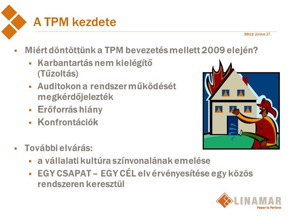 2012. június 27. A TPM kezdete  Miért döntöttünk a TPM bevezetés mellett 2009 elején?  Karbantartás nem kielégítő (Tűzoltás)  Auditokon a rendszer