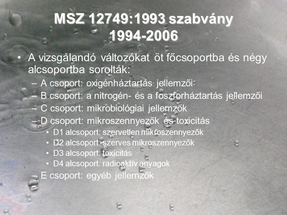 MSZ 12749:1993 szabvány 1994-2006 •A vizsgálandó változókat öt főcsoportba és négy alcsoportba sorolták: –A csoport: oxigénháztartás jellemzői –B csoport: a nitrogén- és a foszforháztartás jellemzői –C csoport: mikrobiológiai jellemzők –D csoport: mikroszennyezők és toxicitás •D1 alcsoport: szervetlen mikroszennyezők •D2 alcsoport: szerves mikroszennyezők •D3 alcsoport: toxicitás •D4 alcsoport: radioaktív anyagok –E csoport: egyéb jellemzők
