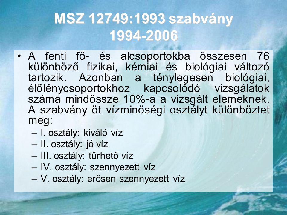 MSZ 12749:1993 szabvány 1994-2006 •A fenti fő- és alcsoportokba összesen 76 különböző fizikai, kémiai és biológiai változó tartozik. Azonban a tényleg