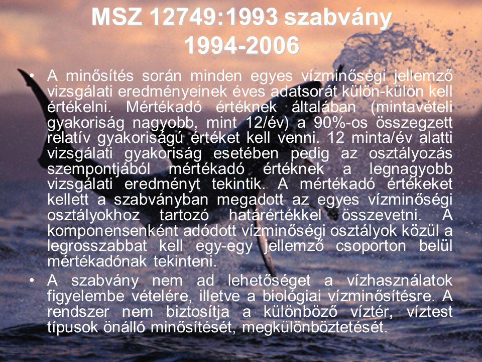 MSZ 12749:1993 szabvány 1994-2006 •A minősítés során minden egyes vízminőségi jellemző vizsgálati eredményeinek éves adatsorát külön-külön kell értékelni.
