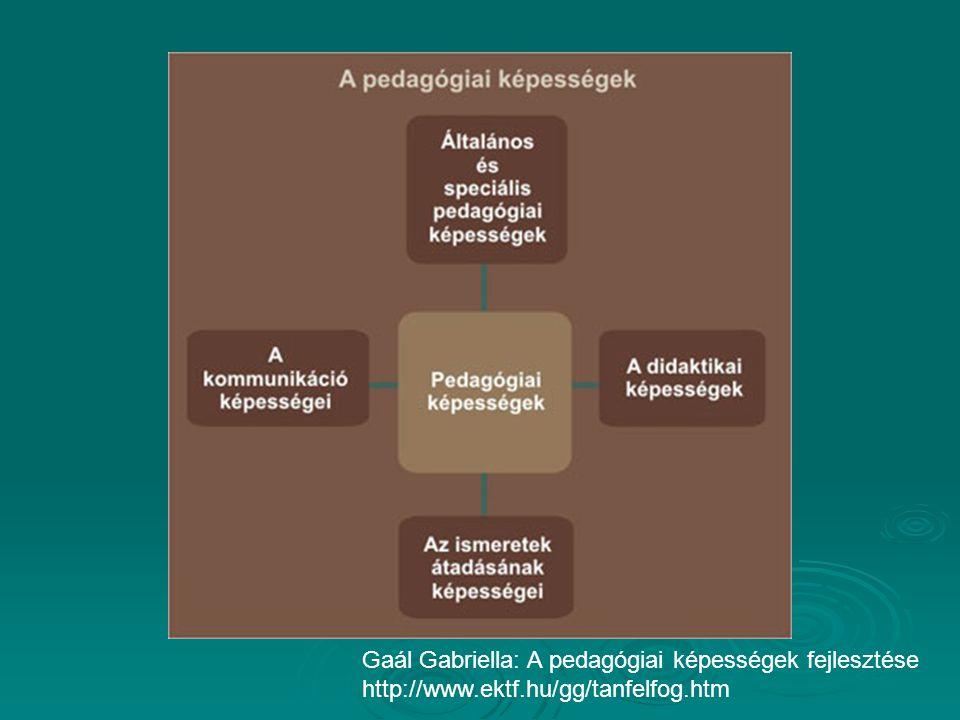 Gaál Gabriella: A pedagógiai képességek fejlesztése http://www.ektf.hu/gg/tanfelfog.htm