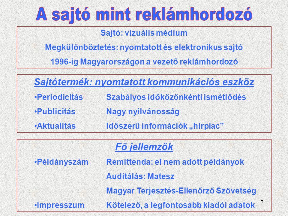 18 csatorna tulajdonos sugárzás lefedettség reklámkorlát Kossuth közszolgálati országos 100 % 6 perc/óra Petőfi közszolgálati országos 86 % 6 perc/óra Class FM kereskedelmi országos 81 % 12 perc/óra Bartók közszolgálati országos 68 % 6 perc/óra Neó kereskedelmi országos67 % 12 perc/óra Juventus kereskedelmi regionális47 % 12 perc/óra InfoRádió kereskedelmi Budapest27 % 12 perc/óra Rádió 1.