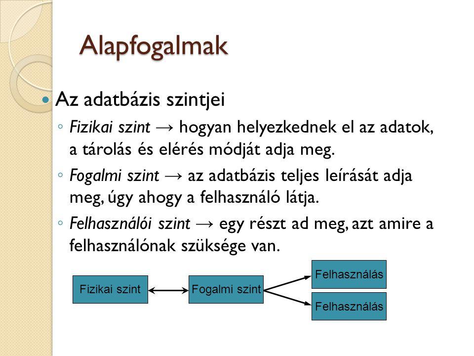 Alapfogalmak  Az adatbázis szintjei ◦ Fizikai szint → hogyan helyezkednek el az adatok, a tárolás és elérés módját adja meg. ◦ Fogalmi szint → az ada