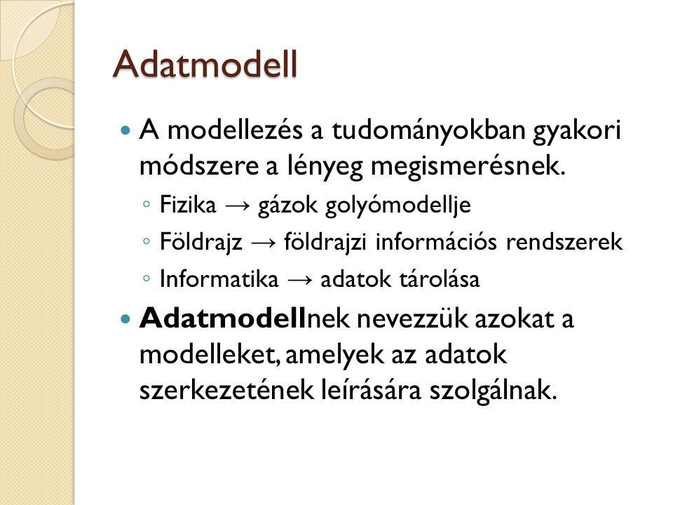 Adatmodell  A modellezés a tudományokban gyakori módszere a lényeg megismerésnek. ◦ Fizika → gázok golyómodellje ◦ Földrajz → földrajzi információs r