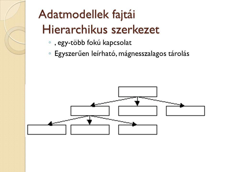 Adatmodellek fajtái Hierarchikus szerkezet ◦, egy-több fokú kapcsolat ◦ Egyszerűen leírható, mágnesszalagos tárolás