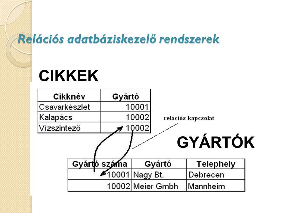 Relációs adatbáziskezelő rendszerek CIKKEK GYÁRTÓK