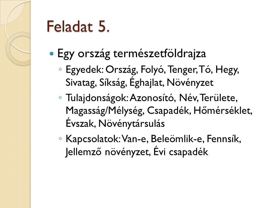 Feladat 5.