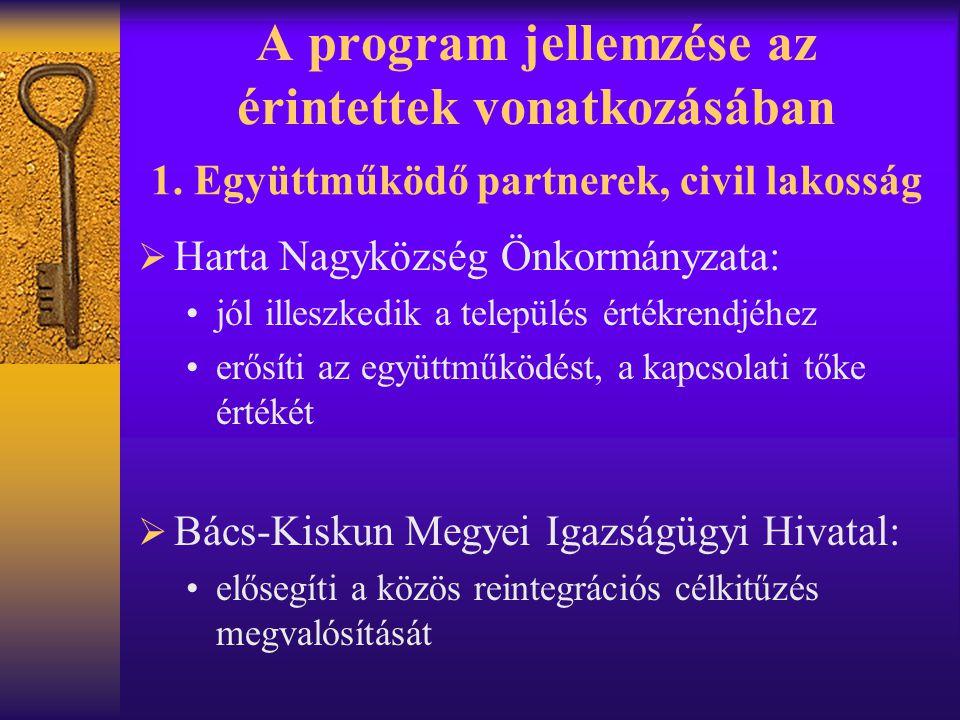 A program jellemzése az érintettek vonatkozásában  Harta Nagyközség Önkormányzata: •jól illeszkedik a település értékrendjéhez •erősíti az együttműkö