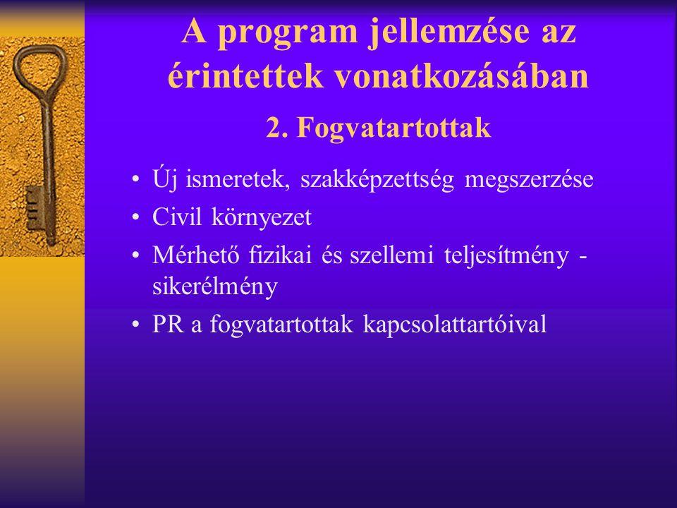 A program jellemzése az érintettek vonatkozásában •Új ismeretek, szakképzettség megszerzése •Civil környezet •Mérhető fizikai és szellemi teljesítmény