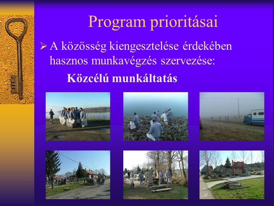 Program prioritásai  A közösség kiengesztelése érdekében hasznos munkavégzés szervezése: Közcélú munkáltatás