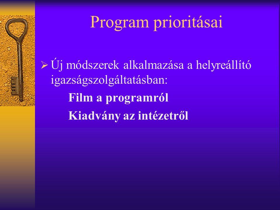 Program prioritásai  Új módszerek alkalmazása a helyreállító igazságszolgáltatásban: Film a programról Kiadvány az intézetről